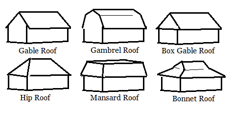 Roof Styles!