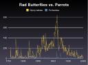 butterfliesparrots.PNG