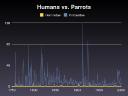 parrotshumans.PNG
